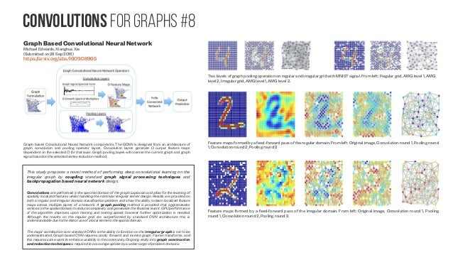 Convolutions for graphs #9 Generalizing CNNs for data structured on locations irregularly spaced out Jean-Charles Vialatte...