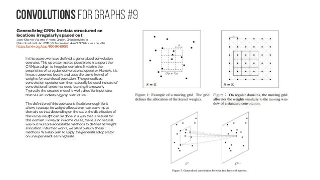 Convolutions for graphs #10 Robust Spatial Filtering with Graph Convolutional Neural Networks Felipe Petroski Such, Shagan...
