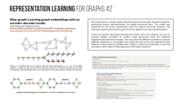 Semi-supervised Learning For graphs Inductive Representation Learning on Large Graphs Thang D. Bui, Sujith Ravi, Vivek Ram...