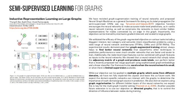 Recurrent Networks for graphs #1 Geometric Matrix Completion with Recurrent Multi-Graph Neural Networks Federico Monti, Mi...