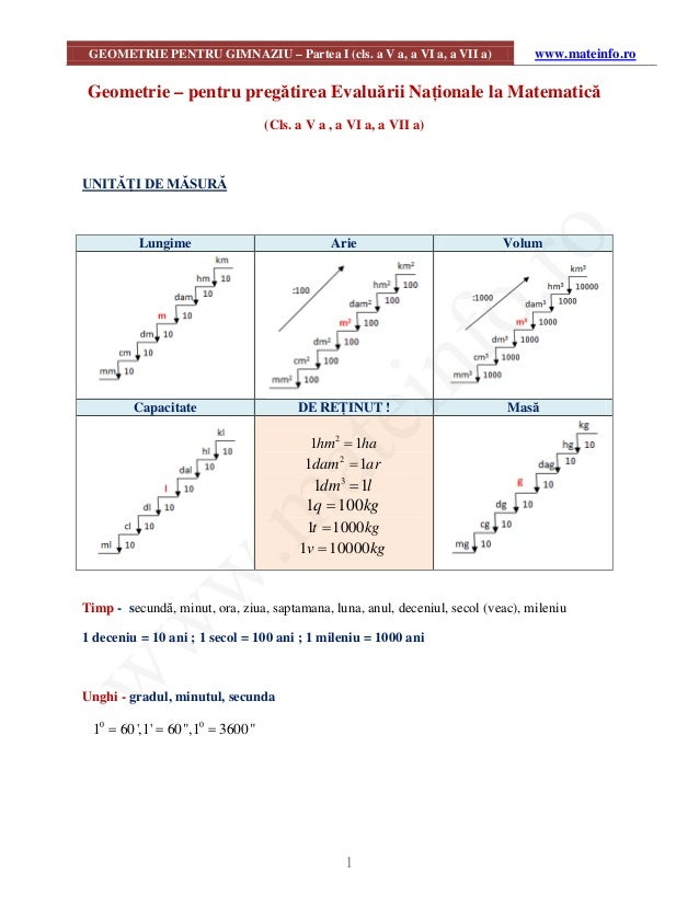 GEOMETRIE PENTRU GIMNAZIU – Partea I (cls. a V a, a VI a, a VII a)  www.mateinfo.ro  Geometrie – pentru pregătirea Evaluăr...