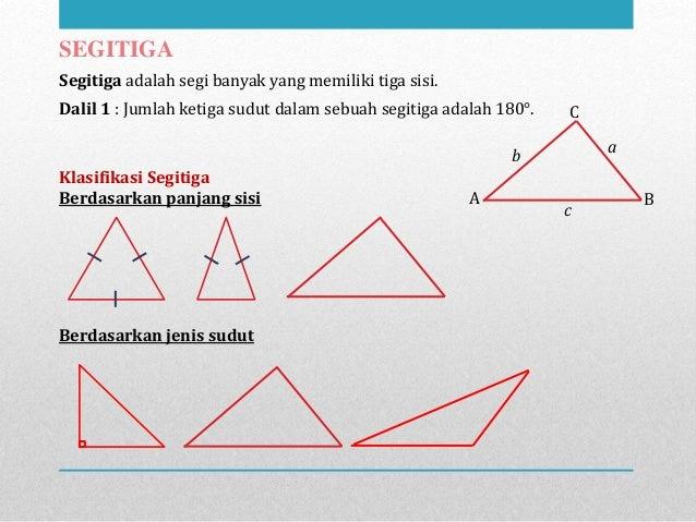 Geometri Peminatan Slide 2