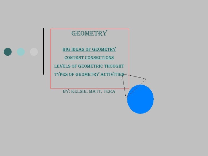 Geometry Big ideas of Geometry Content Connections Levels of Geometric thought Types of Geometry activities By: Kelsie, Ma...