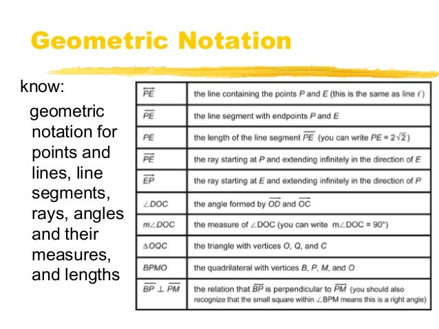 Geometry and measurement review