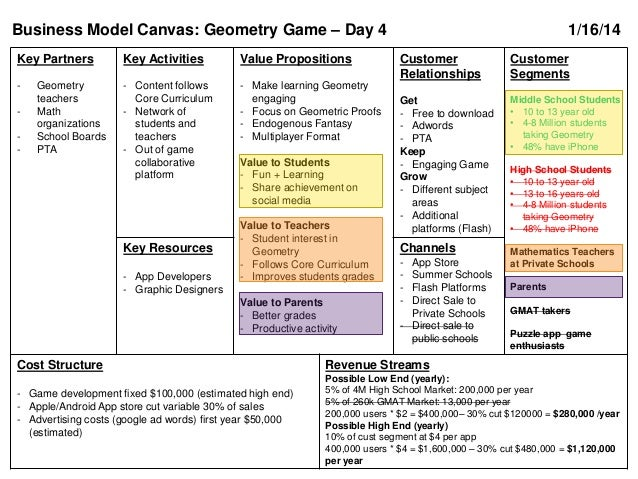 Business Model Canvas: Geometry Game
