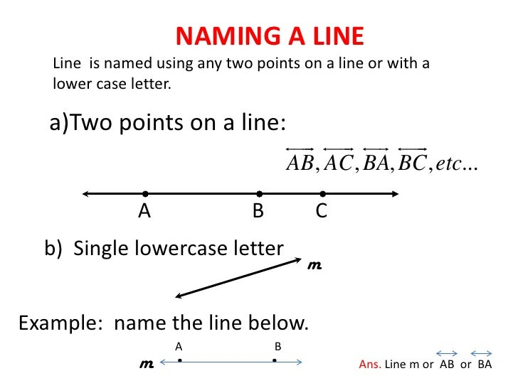 Geometry Points Lines Planes on Cursive Lowercase O