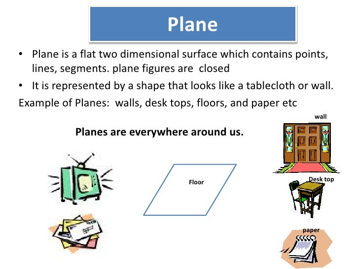 GEOMETRY: POINTS, LINES. PLANES
