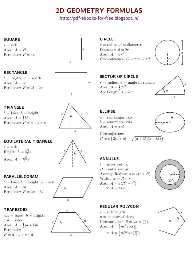 All Mensuration Formula Pdf