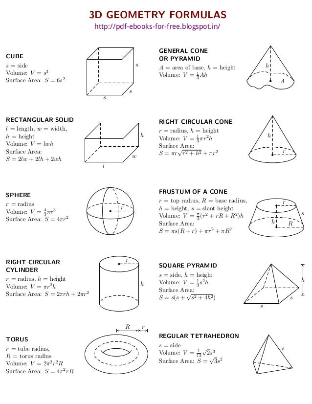 2D and 3D Geometry Formulas eBook