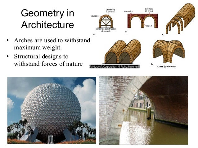 role of geometry in daily life Mathematics in daily life to enlist the all pervasive encompassing role of mathematics in one's daily life is itself a stupendous task geometry.