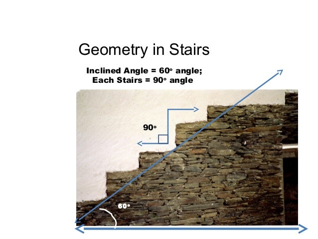 role of geometry in daily life The ability to apply geometric concepts is a life skill used in many  practical use  of math in daily life is counting simple counting like 1 2 3 4 5.