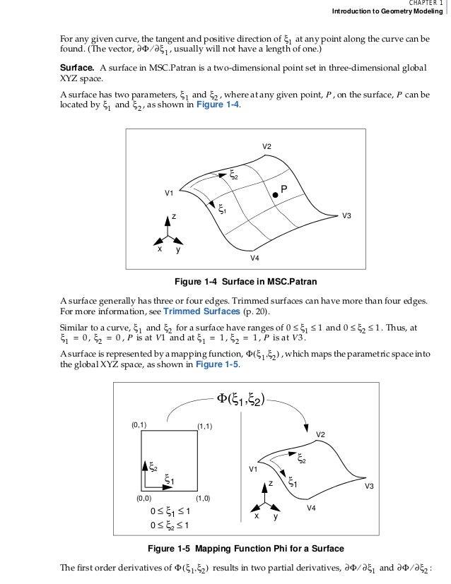 Geometry modeling