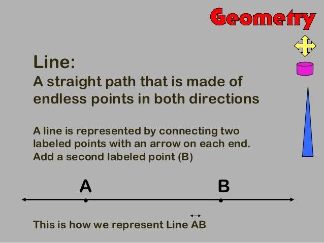 geometry power point 5th grade