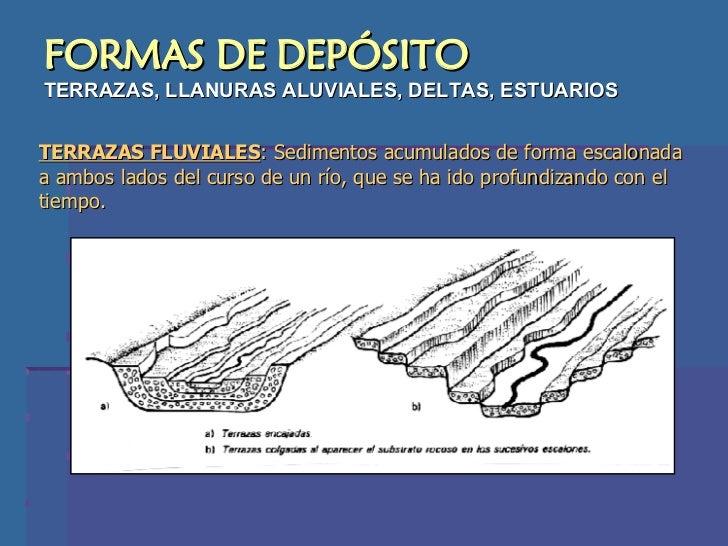 Tema 1 geomorfologia i for Definicion de terraza