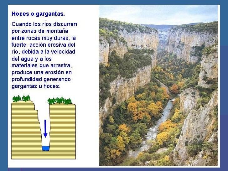 Geomorfologia 1 Ies Isabel Buendía