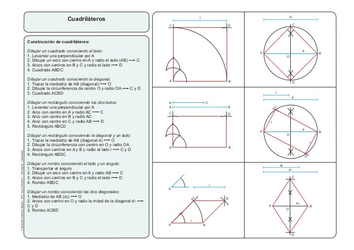 Dibujo geomtrico ESO
