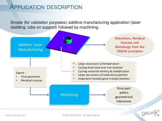 Simulation of Advanced Processes: Welding & Additive