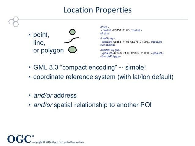 OGC ® copyright © 2014 Open Geospatial Consortium Location Properties • point, line, or polygon • GML 3.3 ―compact encodin...