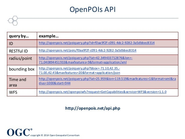 OGC ® copyright © 2014 Open Geospatial Consortium OpenPOIs API query by… example… ID http://openpois.net/poiquery.php?id=f...