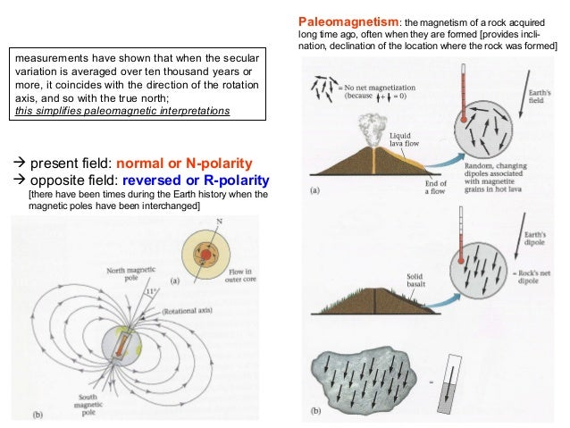 paleomagnetism dating relative or absolute path