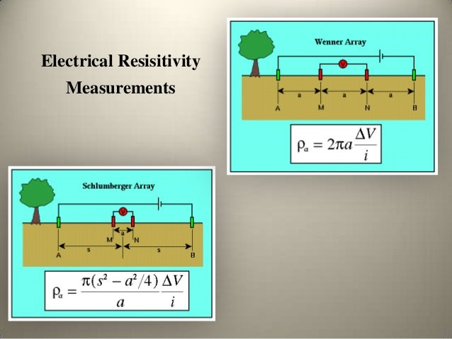 Geo physical investigations for Soil resistivity