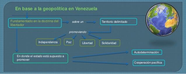 Geopolitica mapa conceptual for Concepto de exterior