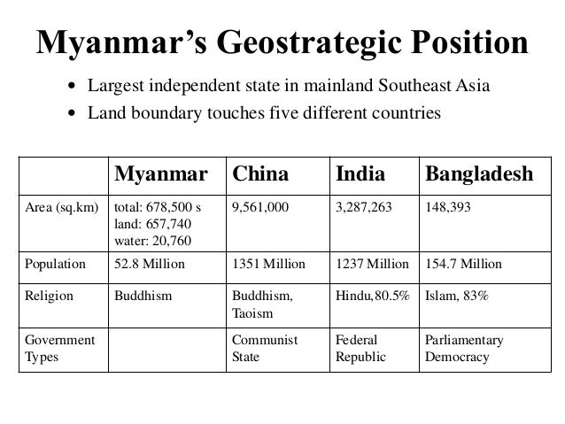 myanmar energy geopolitics Understanding the motivations behind the myanmar-china energy pipeline: multiple  the myanmar-china energy pipeline was  energy security, geopolitics,.