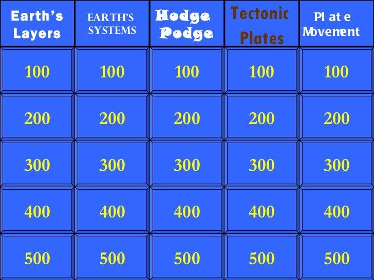 200 300 400 500 100 200 300 400 500 100 200 300 400 500 100 200 300 400 500 100 200 300 400 500 100 Earth's Layers EARTH'S...