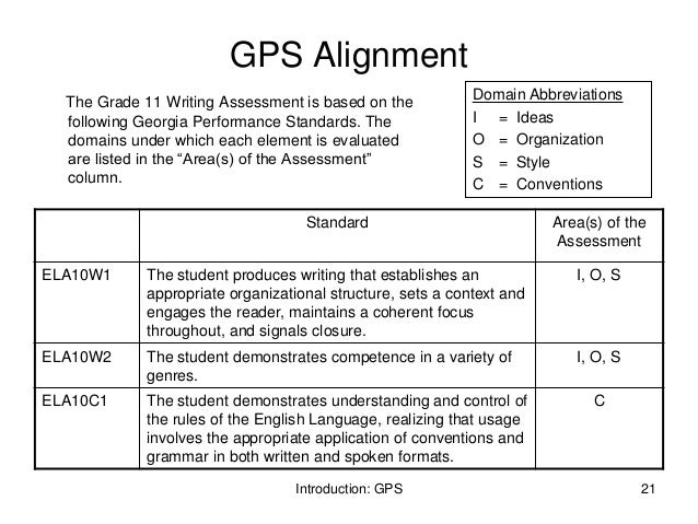 persuasive writing rubric grade 5 4-point informative-explanatory performance task writing rubric (grades 3-5) score 4 3 2 1 ns n the response has a clear and effective organizational structure,.