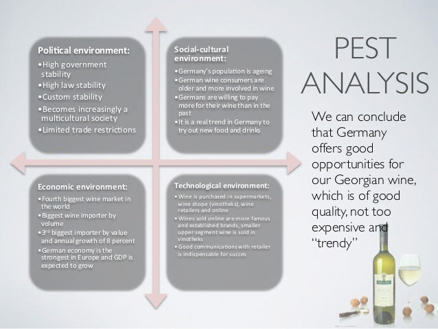pest analysis of georgia country Pest analysis is a widely used tool for measuring market potential, ie its  its  business operations into new markets and new countries the use of   turkmenistan georgia armenia ukraine azerbaijan albania  bosnia&herzegovina.