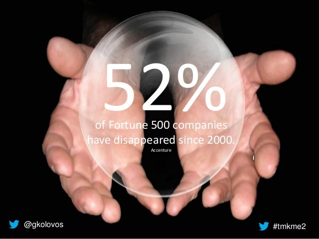 WE ARE LIVING IN A FASINATING TIME of Fortune 500 companies have disappeared since 2000. Accenture @gkolovos #tmkme2 52%