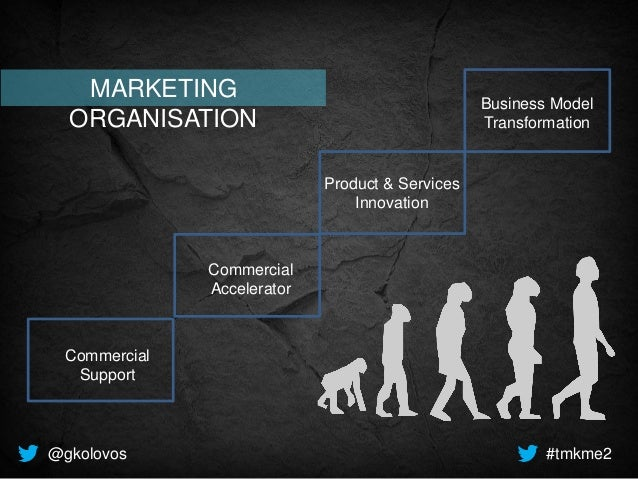 @gkolovos #tmkme2 Commercial Support Commercial Accelerator Product & Services Innovation Business Model Transformation MA...