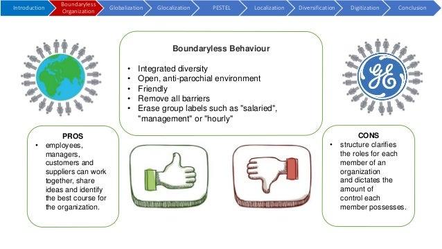 boundryless org essay