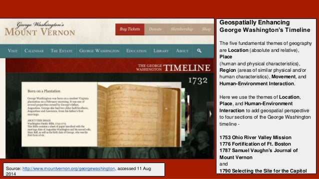 Geospatially Enhancing George Washington's Timeline The five fundamental themes of geography are Location (absolute and re...