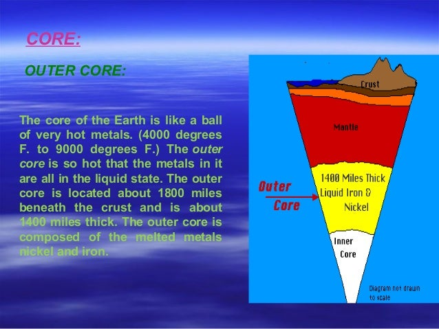 Geosphere and domains of the earth