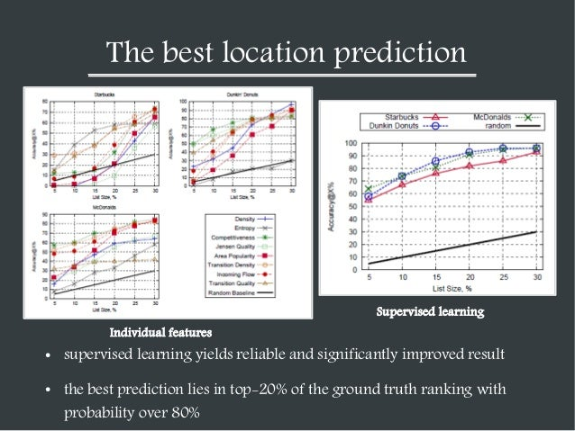 The best location prediction  Supervised learning Individual features ●  supervised learning yields reliable and significa...