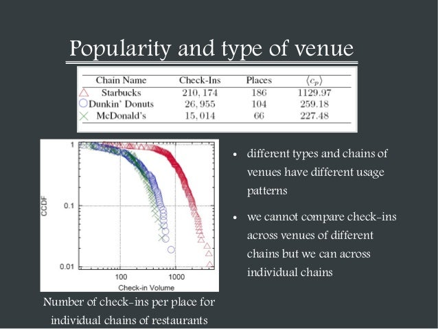 Popularity and type of venue  ●  different types and chains of venues have different usage patterns  ●  we cannot compare ...
