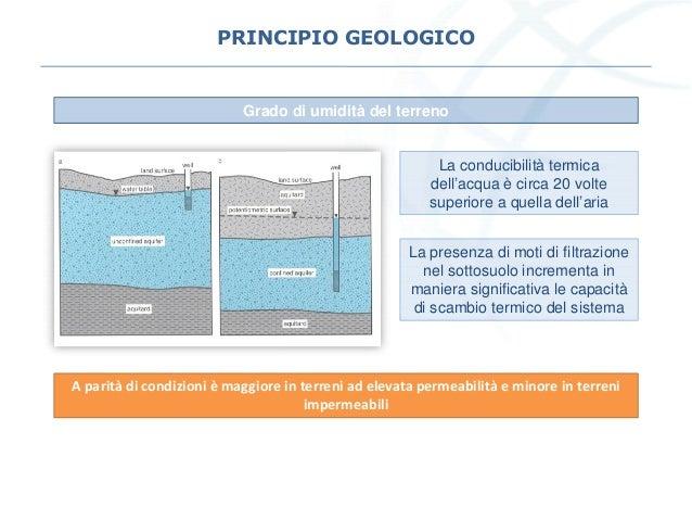 PRINCIPIO GEOLOGICO Grado di umidità del terreno La conducibilità termica dell'acqua è circa 20 volte superiore a quella d...