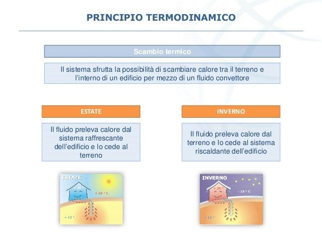 ESTATE PRINCIPIO TERMODINAMICO Scambio termico Il sistema sfrutta la possibilità di scambiare calore tra il terreno e l'in...
