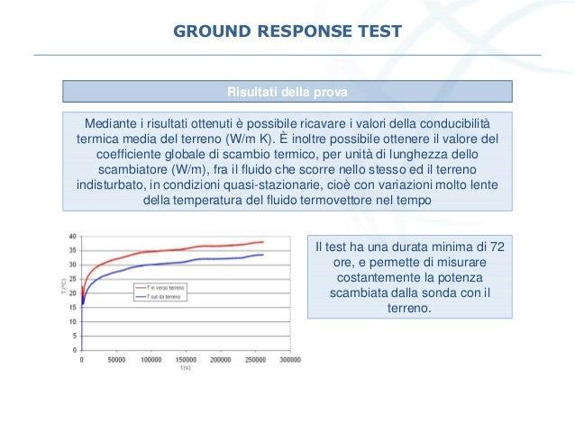 GROUND RESPONSE TEST Risultati della prova Mediante i risultati ottenuti è possibile ricavare i valori della conducibilità...