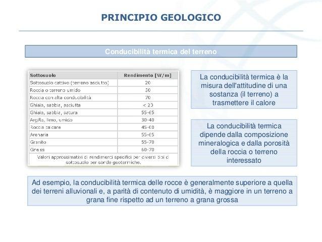 PRINCIPIO GEOLOGICO Conducibilità termica del terreno La conducibilità termica è la misura dell'attitudine di una sostanza...