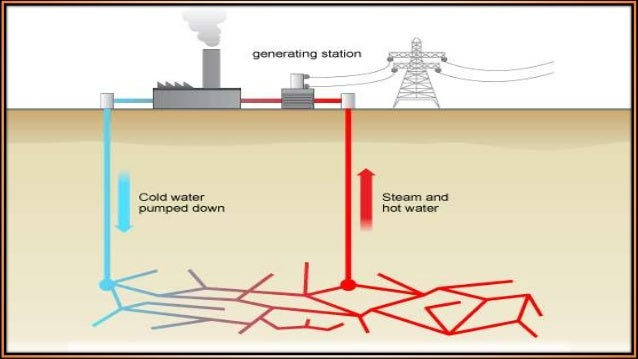 The Geothermal Power Plant