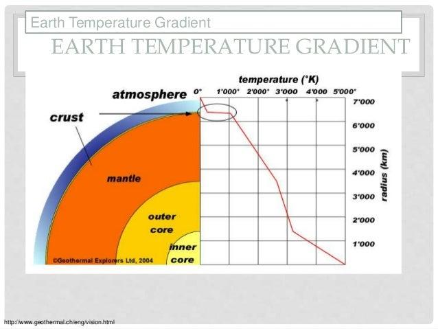 Geothermal  Geothermal