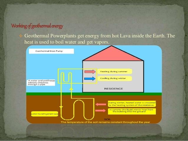 Geothermal Energy Plant Inside