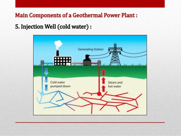 the functions and components of geothermal energy Take a look at the advantages and disadvantages of geothermal energy, weighing up the pros and cons to determine how beneficial geothermal energy is  to function .