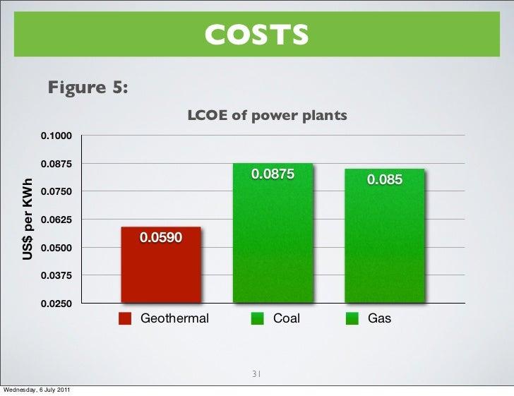 Geothermal Industry
