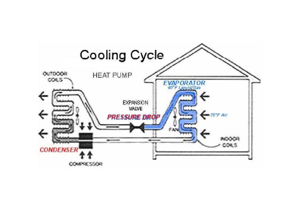 Whirlpool Refrigerator Pressor Wiring Diagram Whirlpool