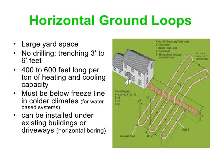 Central Heating Amp Cooling Unit : Geothermal heating cooling systems residential