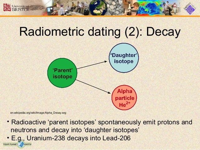 Radioactive isotope used for radiometric hookup
