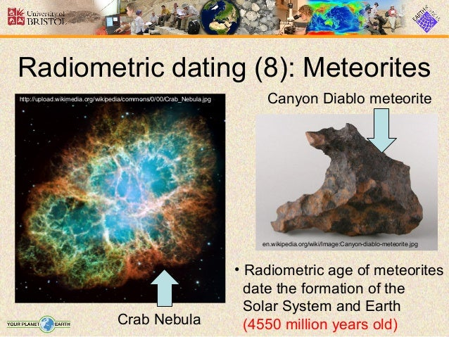 According to radiometric hookup of meteorites how old is earth